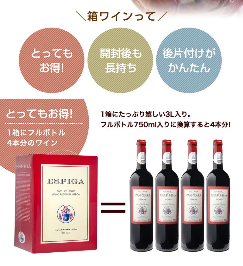 【送料無料】4箱セット≪箱ワイン≫キンタ・ダ・エスピーガ【赤】3L×4箱
